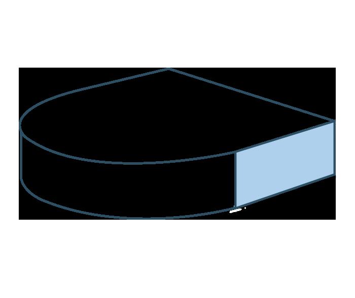 Espuma semicircular redondo